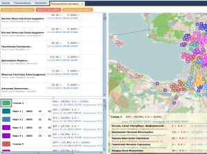 Результат автоматического планирования маршрутов
